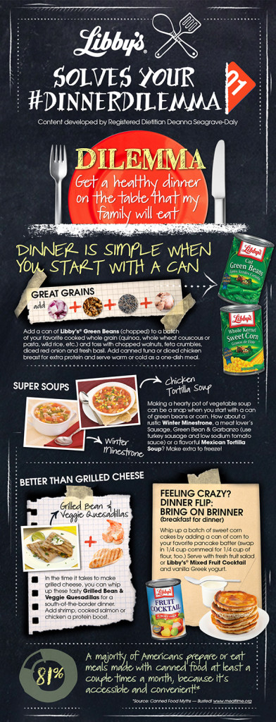Start with a can Infographic